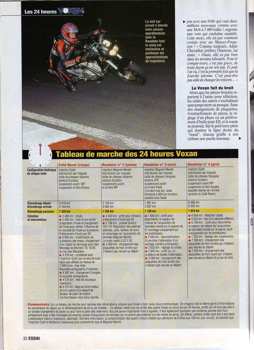 Voxan Moto Journal 10/09/1998